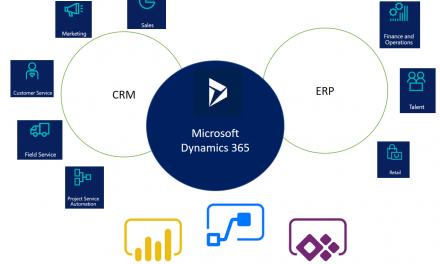 Descubra os benefícios do Dynamics 365 para sua empresa