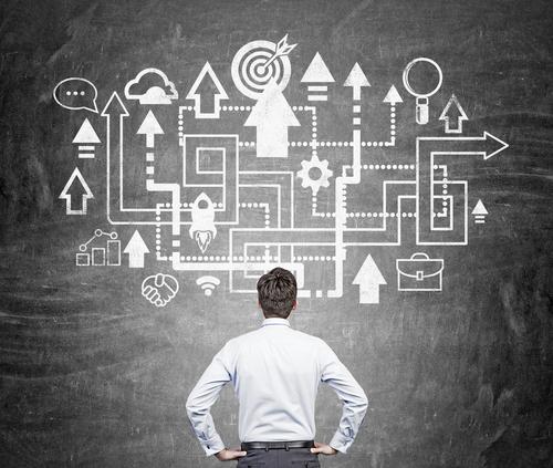 Os quatro tipos de Mudança Organizacional